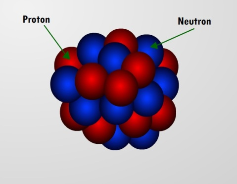 An atomic nucleus