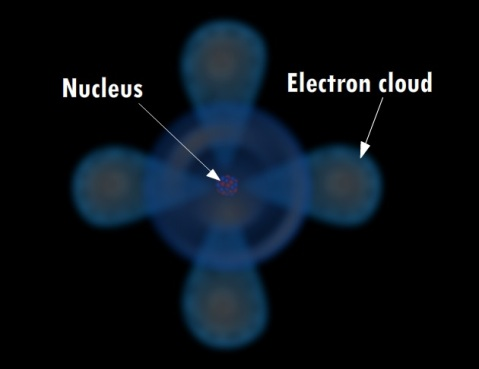Electron clouds - what atoms actually look like!